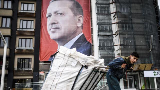 Turkish citzenship sale